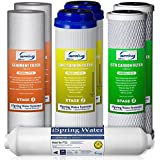 iSpring 7PK-GAC F7-GAC 1-Year Filter Replacement Supply Set For 5-Stage Reverse Osmosis Water Filtration Systems