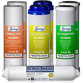 reverse osmosis filter replacement instructions