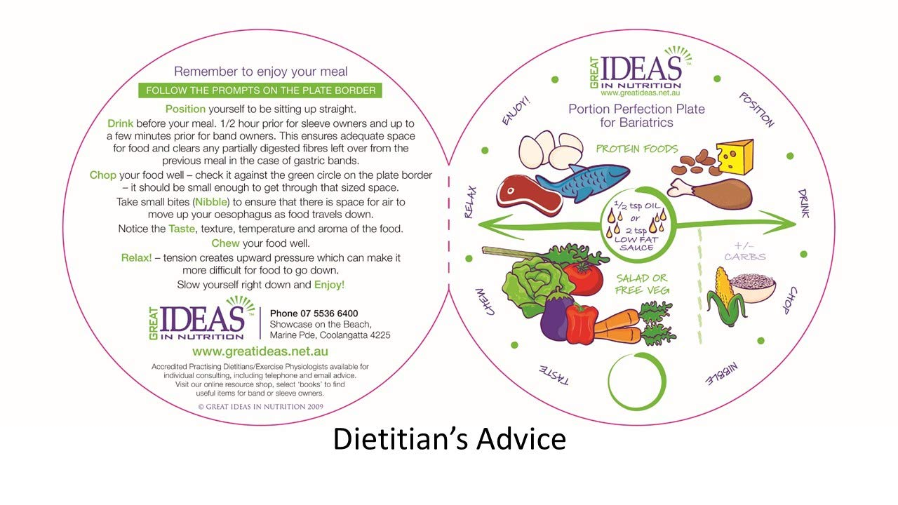 Bariatric Portion Control Melamine Plate 8'' for Weight Loss Surgery and Monitored Eating. Visual Tool for adults by Dietitian Amanda Clark with Protein, Carbohydrate and Vegetable Sections