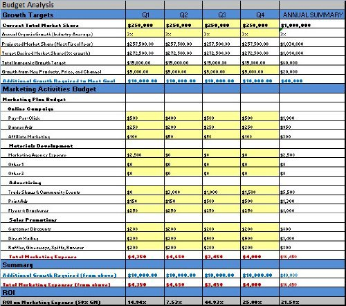 Marketing Plan Template for Limousine Limo Driver Service – Marketing Schedule Template