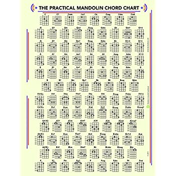 image about Mandolin Chord Chart Printable called THE Effortless MANDOLIN CHORD and Fear BOARD CHART
