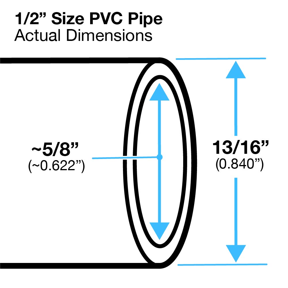 1//2 Size Black 5 Furniture Grade FORMUFIT P012FGP-BK-5 Schedule 40 PVC Pipe