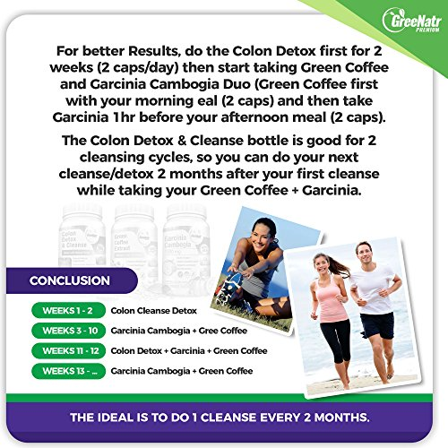 Weight Loss Trio - Green Coffee Bean w/ 50% Chlorogenic Acid + Garcinia Cambogia Extract & Colon Detox | 14 Day Diet Plan & Cleanser - Appetite Suppressant, Sugar & Fat Burner, Carb Blocker -180 Pills by GreeNatr (Image #4)