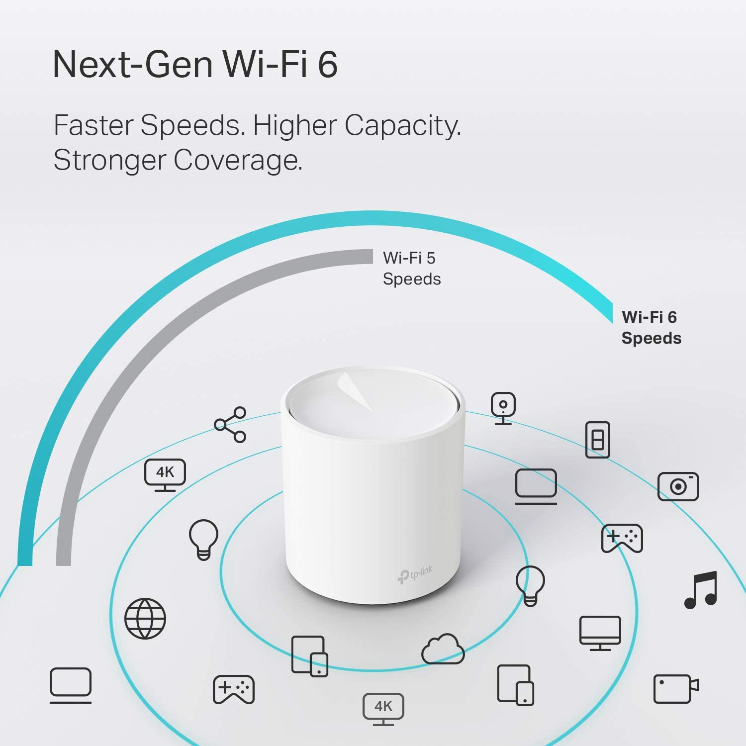 Seamless Roaming ft Parental Controls//Anitivirus Deco M5 3-Pack TP-Link Deco Mesh WiFi System Whole Home Coverage and 100+ Devices,WiFi Router//Extender Replacement Up to 5,500 sq