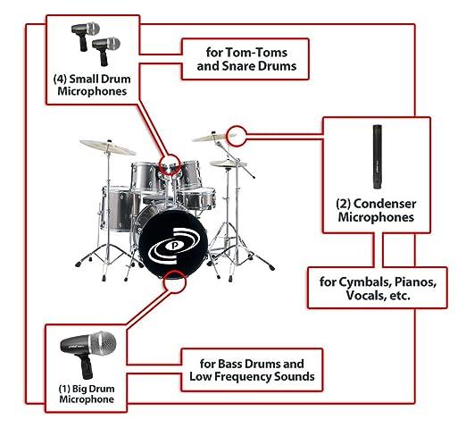 Strange Amazon Com Pyle Pro 7 Piece Wired Dynamic Drum Mic Kit Kick Bass Wiring 101 Vieworaxxcnl