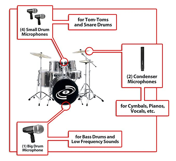 Amazon Pyle Pro 7 Piece Wired Dynamic Drum Mic Kit Kick Bass
