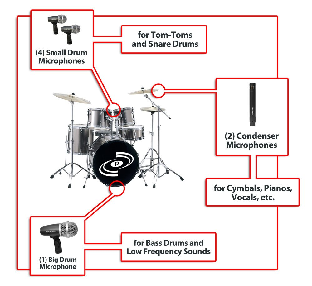 Pyle Pro 7-Piece Wired Dynamic Drum Mic Kit -  Kick Bass, Tom / Snare & Cymbals Microphone Set - For Drums, Vocal, & Other Instrument - Complete with Thread Clip, Inserts, Mics Holder & Case - PDKM7 by Pyle (Image #4)