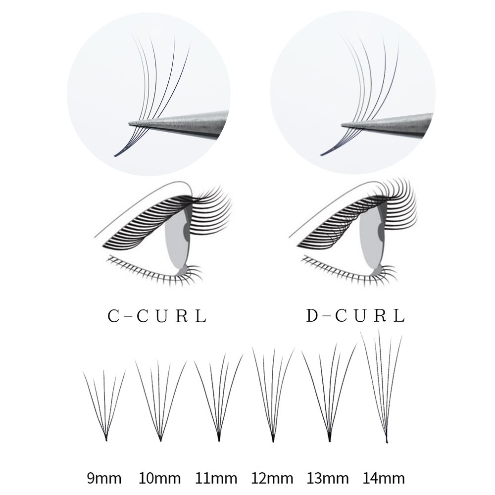 406a87005a0 B&Q Lash Pre-made Individual Fans Lashes 3D 4D 5D 6D Pre Fanned Eyelash  Extensions, 0.07 mm and 0.10 mm C and D curl, From 8 mm to 15 mm (5D 0.07  C, ...