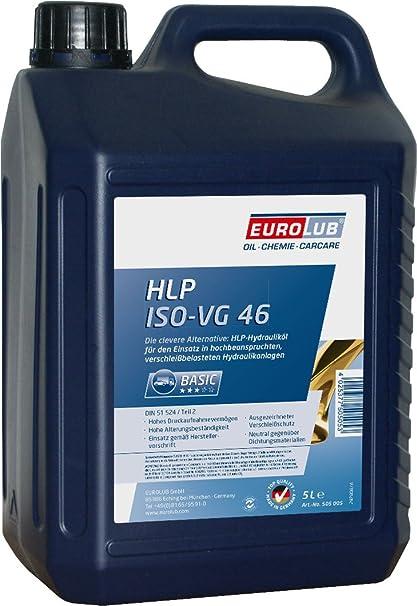 Eurolub HLP ISO-VG 46 - Aceite hidráulico, 5 l: Amazon.es: Coche y ...