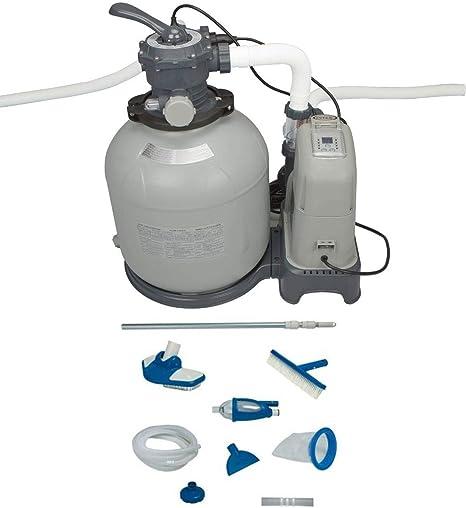 Amazon.com: Intex 2650 GPH bomba de filtro de arena y agua ...