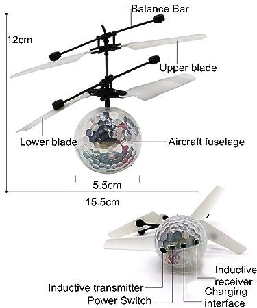 Rc Airplane Diagram