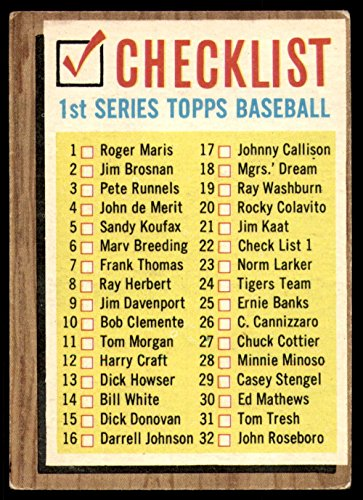 1962 Topps # 22 ERR Checklist 1 (Baseball Card) (Lists Cards 121 to 176 on the Back) Dean's Cards 5 - EX