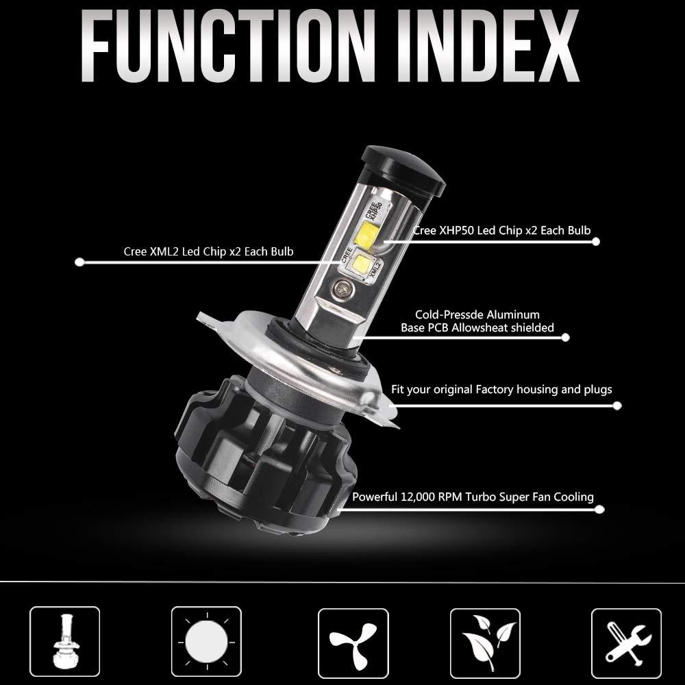 H4 H13 9004 9007 Hi/Lo H1 H3 H7 H11 9005 9006 Led Car Headlight Bulb 80W Xhp50 Chips 6000K Conversion Kit Auto Headlamp Bulbs - (6000K Cold White, ...