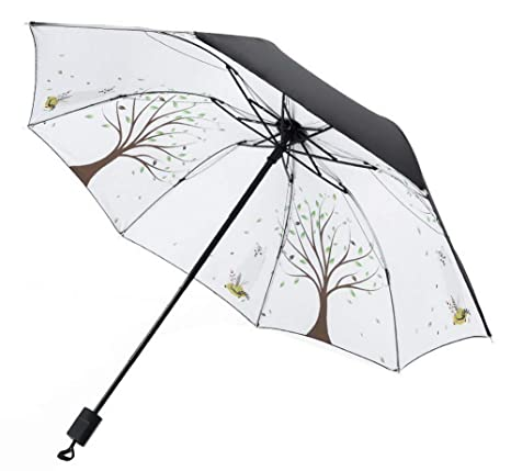 731146696255 Amazon.com: Gentle Meow Portable Folding Umbrella Sun Protection ...
