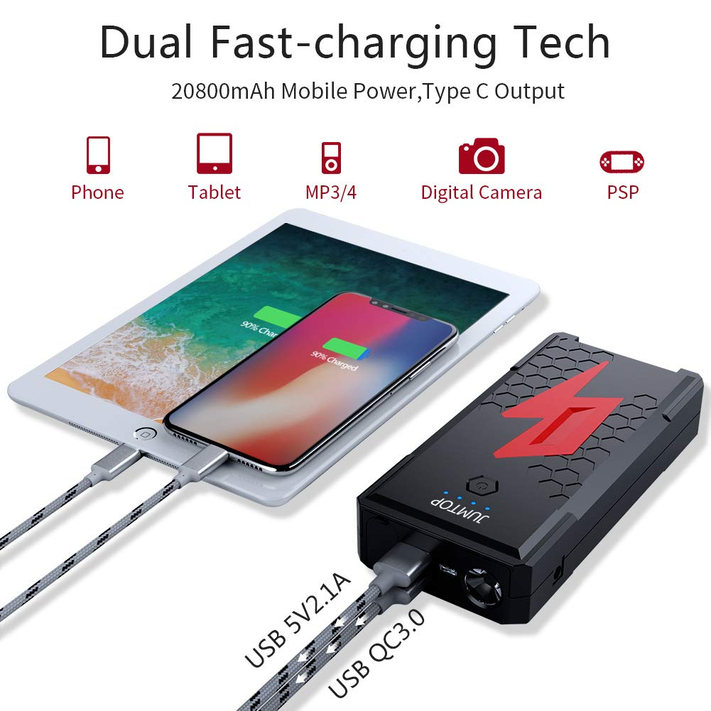JUMTOP QDSP 2500A Peak 20800mAh Portable Car Jump Starter (8.0L Gas/6.5L Diesel Engine) Auto Battery Booster & Power Bank and Phone Charger with Dual USB Smart Charging Port and LED Flashlight by JUMTOP (Image #3)