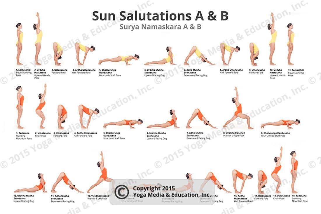 Yoga Poster - Sun Salutations A & B - Yoga Posture Poster- Best Work Out Essentials  Motivational Decor  Yoga Chart  Beginner Plan  Basics Yoga Stuff