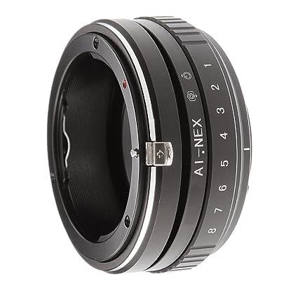 Review FOTGA Tilt-shift 360° Lens
