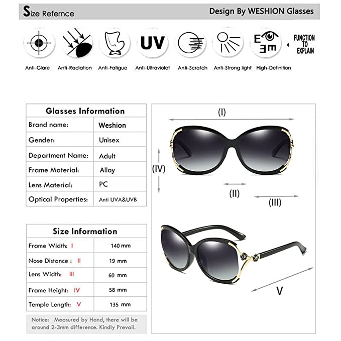 3ceff0e703 WESHION Square Classic Sunglasses Polarized Graduate Women Resin Frame with  Rose (Red)  Amazon.ca  Clothing   Accessories
