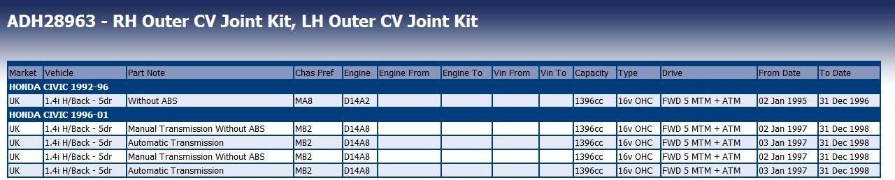 Pack of 1 Blue Print ADH28963 CV joint kit