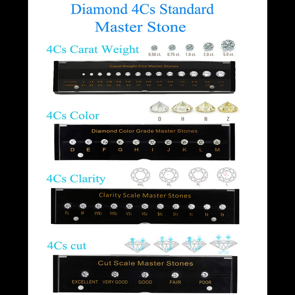Refer to GIA Standard Diamond 4Cs Carar Weight,Color,Clarity and Cut CZ Master Grading Set with New Black Box