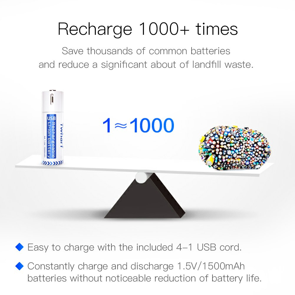 Usb Rechargeable Batteries 1500mahlong Life Li On Battery Charger Via Aa With 4 In 1 Micro Charging Cable15h Quick Charge Port Patented