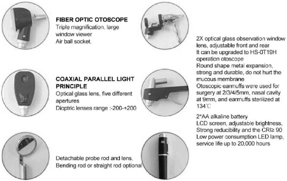 Kit Para El Cuidado Del Oído Conjunto De Otoscopio De Diagnóstico Médico Espéculo Para El Cuidado Del Oído Lente De Aumento Lámpara Clínica LED Cuidado De La Salud: Amazon.es: Hogar
