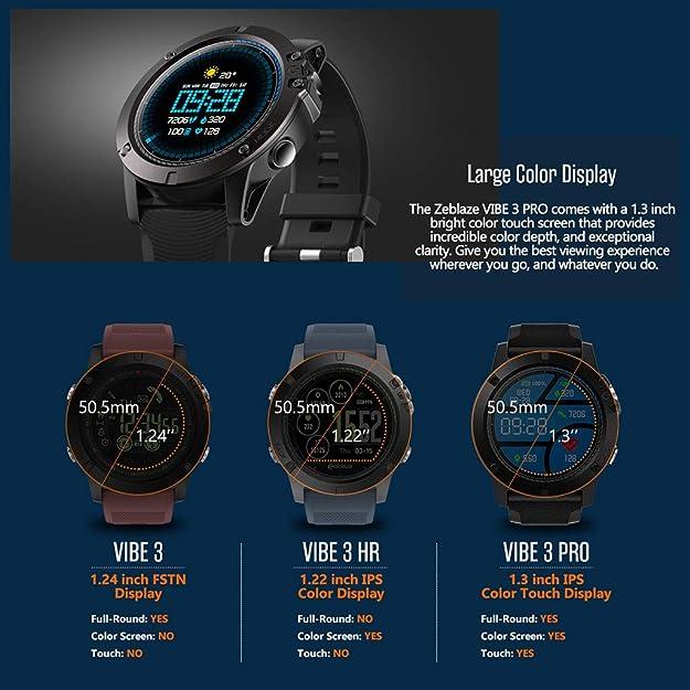 Amazon.com: Hatoys Zeblaze Vibe 3 Pro - Reloj inteligente de ...