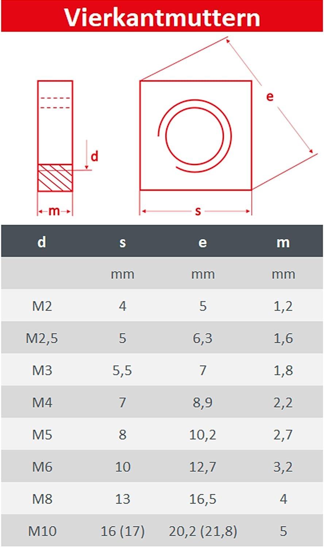 5 St/ück FASTON Vierkantmuttern niedrige Form M3 Edelstahl A2 V2A DIN 562 Einlegemutter Mutter Einlegemutter