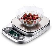 Tendomi Multi-Function Digital Kitchen Scale (22 lbs Capacity)