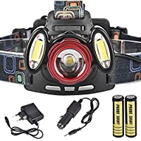 Ship from US, Matoen (TM) 8000Lm 3x XML T6 Rechargeable Headlamp HeadLight Torch USB Lamp+18650+Charger