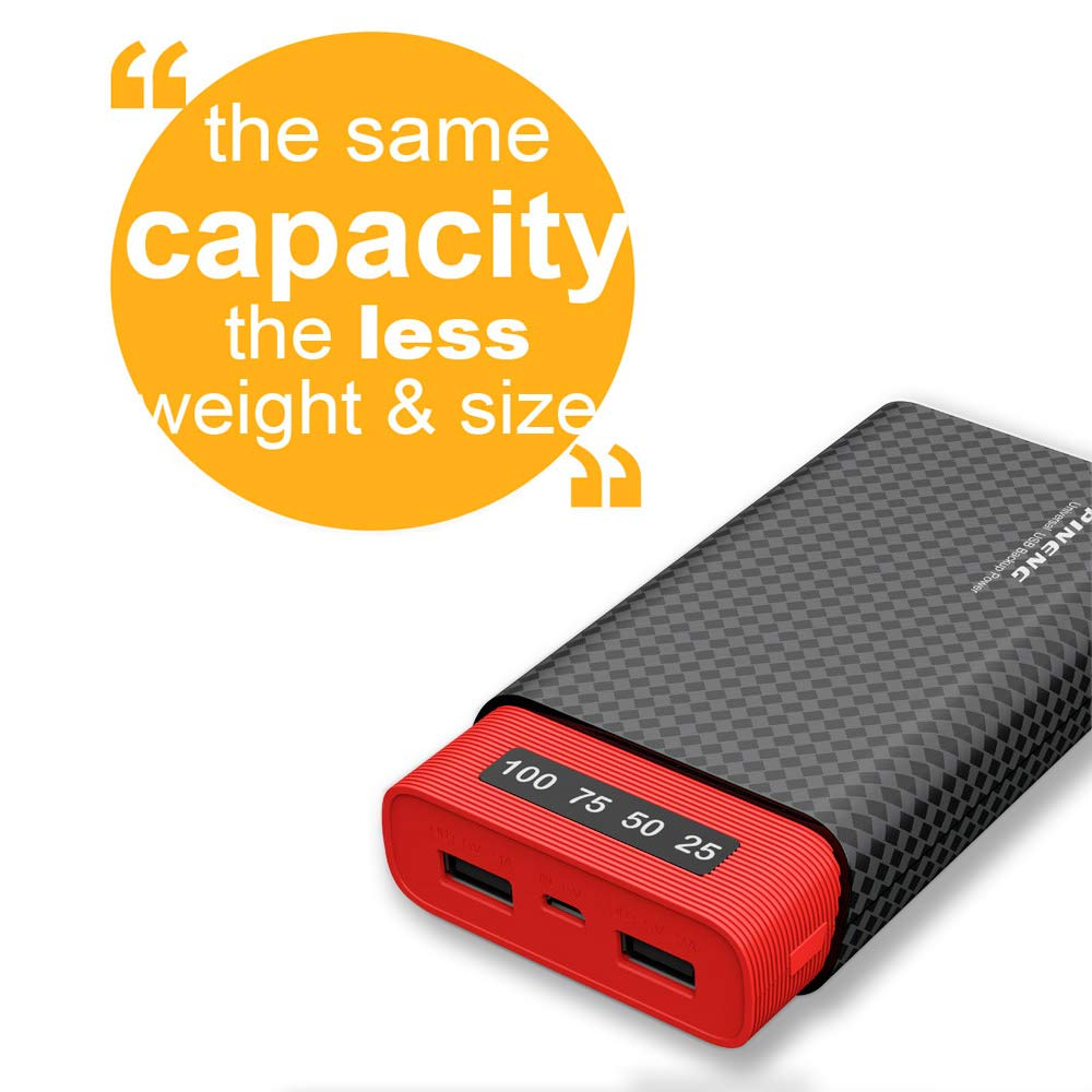 Amazon.com: Cargador de puertos USB dual portátil para ...