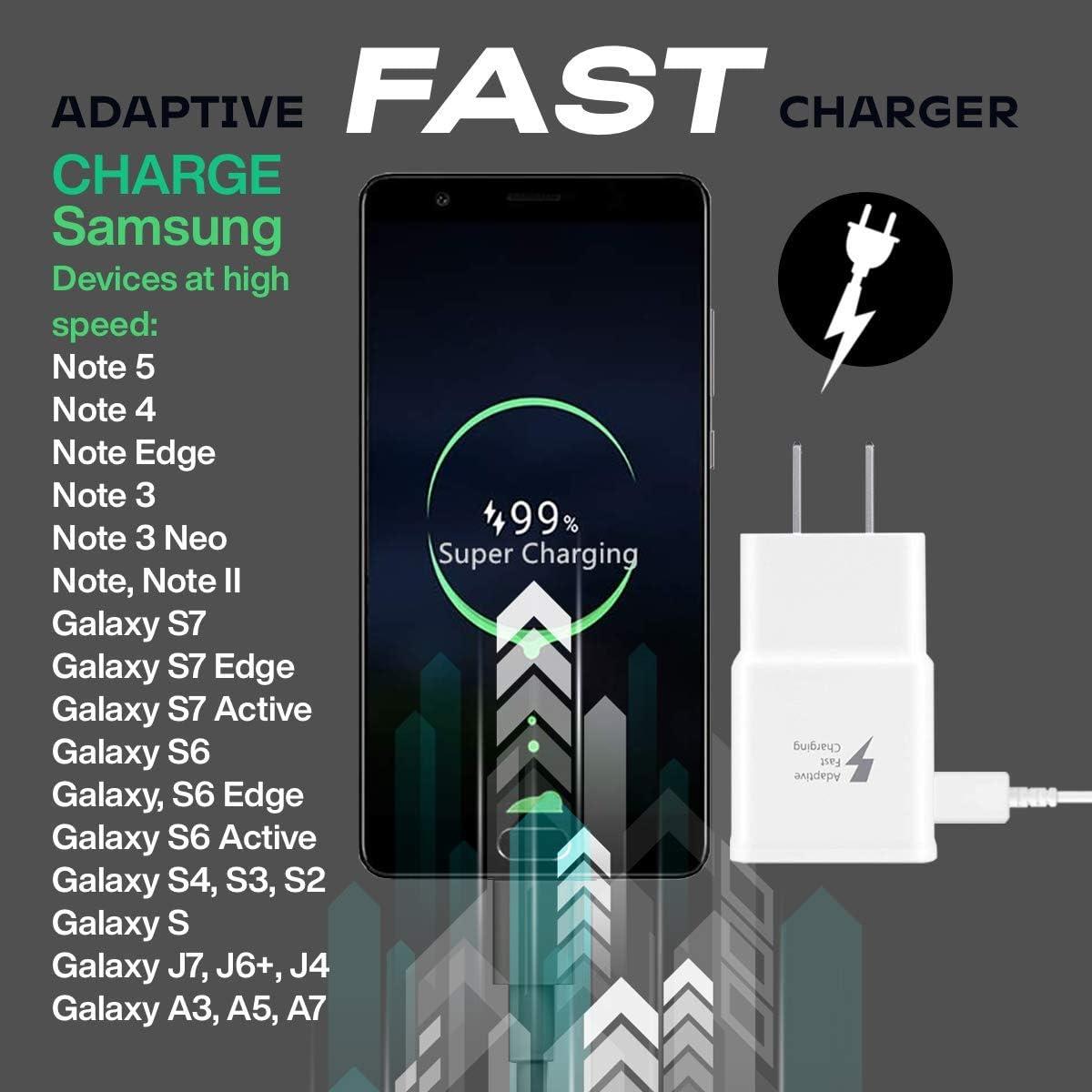 Amazon.com: Samsung Galaxy S7 Kit de cargador de pared de ...