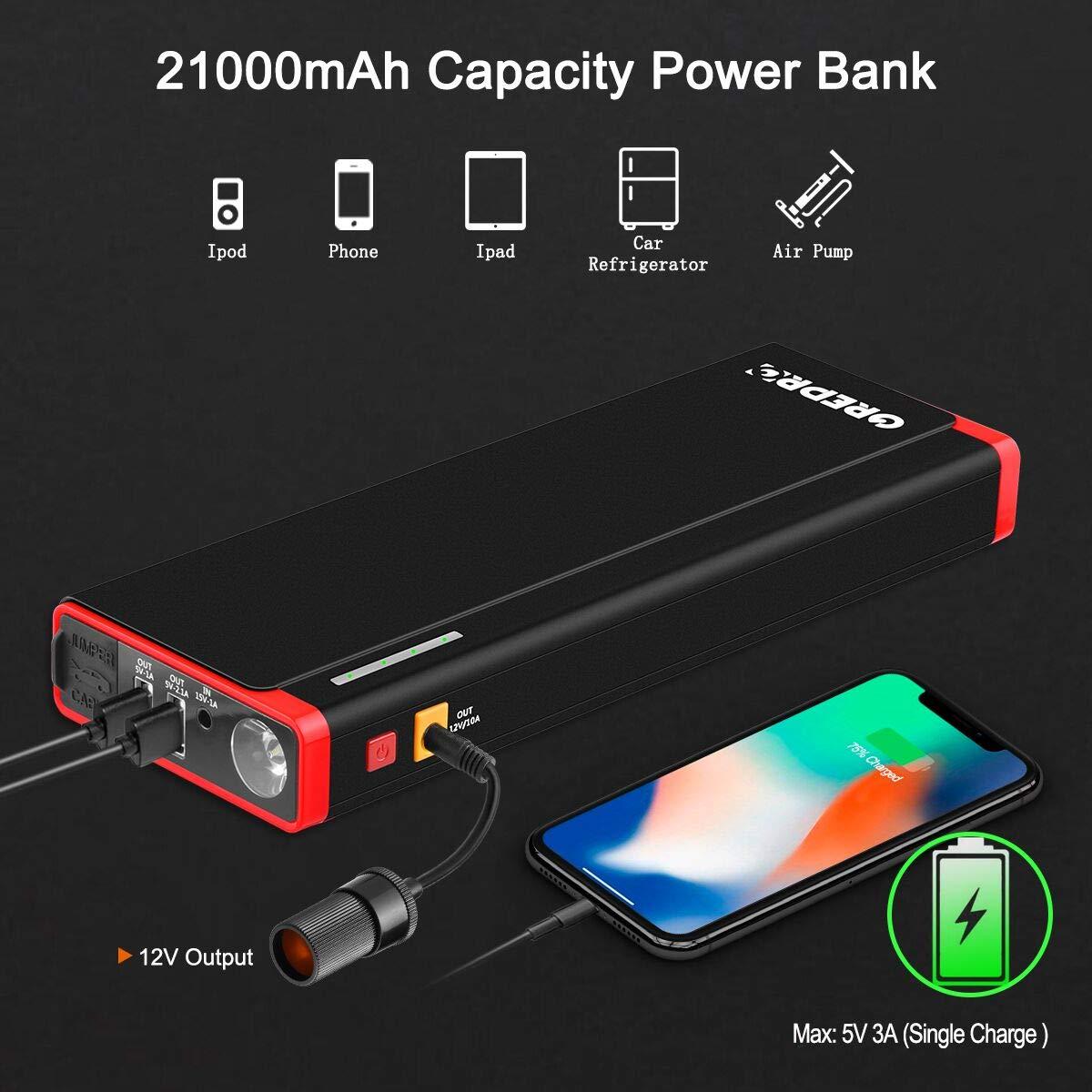 Amazon.com: Grepro – Jump Starter Arrancador de batería de ...