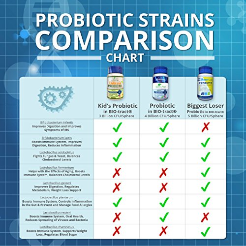60 Day Supply – Earth's Pearl Probiotic & Prebiotic – More Effective Than Capsules – Advanced Digestive and Gut Health for Women, Men and Kids - Billions of Live Cultures by Earths Pearl Probiotics (Image #3)
