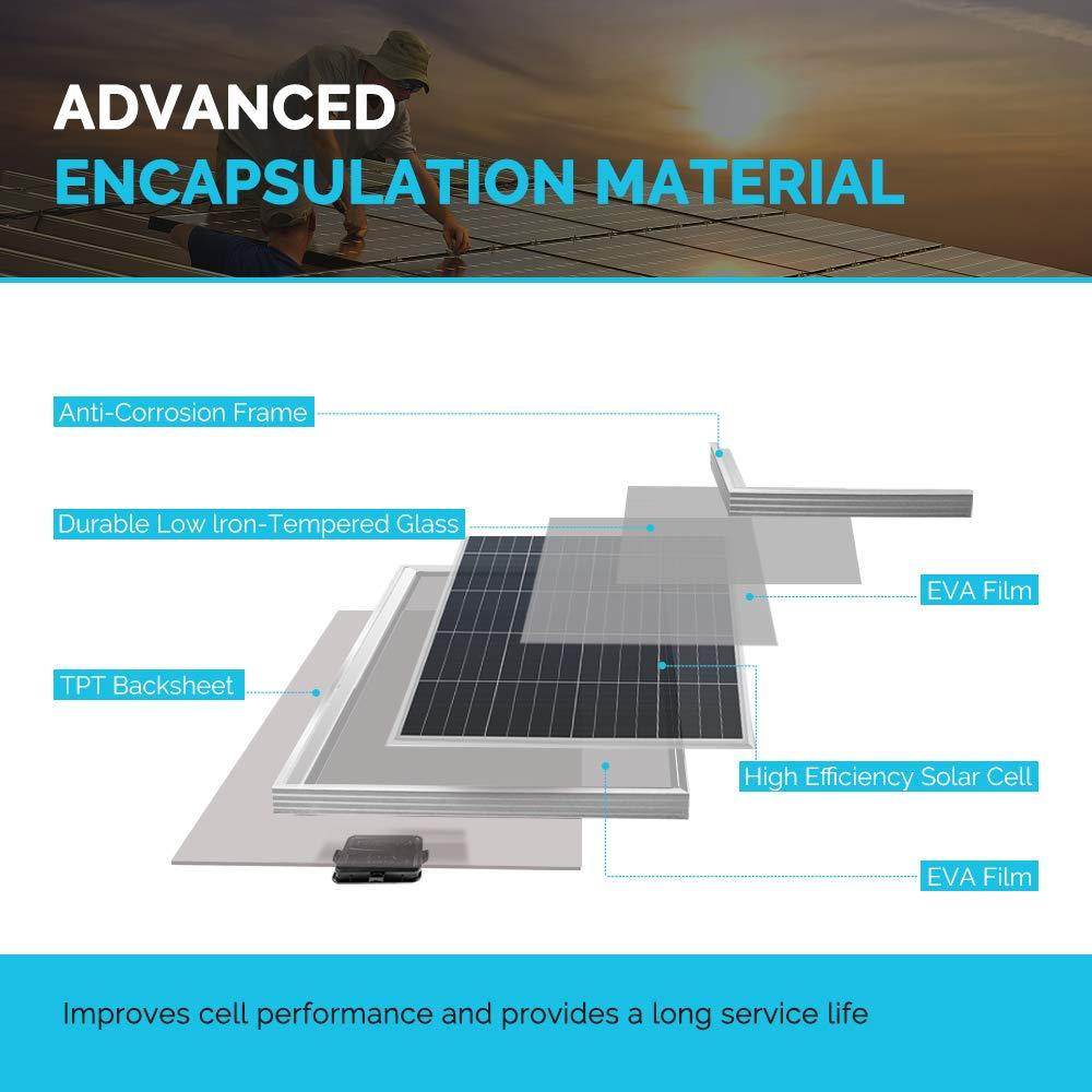 Renogy 100 Watt 12 Volt Monocrystalline Solar Panel (New Edition), Design by Renogy (Image #1)