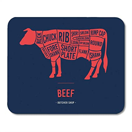 Amazon Boszina Mouse Pads Food Cow Meat Cuts Diagrams For