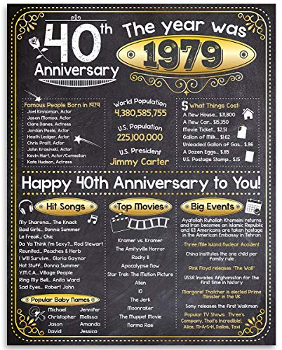 Happy 40th Anniversary - Year 1979-11x14 Unframed Art Print - Makes a Perfect Anniversary Gift Under $15 for 40th Anniversary Celebrants