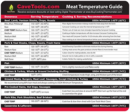 Meat Temperature Magnet - BEST INTERNAL TEMP GUIDE - Outdoor Chart of All Food For Kitchen Cooking - Use Digital Thermometer Probe To Check Temperatures of Chicken Steak Turkey & Meats on BBQ Grill