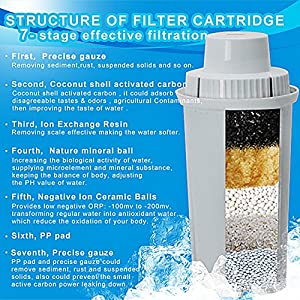 Alkaline 7 Stage Mineral Water Ionizing Filter Drop In Style Cartridge-Works With Wellblue, Brita Style Pitchers & Dispensers (3 Pack)