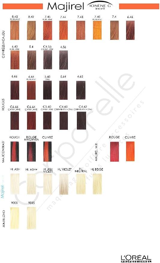 LOreal Expert Professionnel- MAJIBLOND ULTRA ionène g coloración crema #901-S 50 ml 500 g