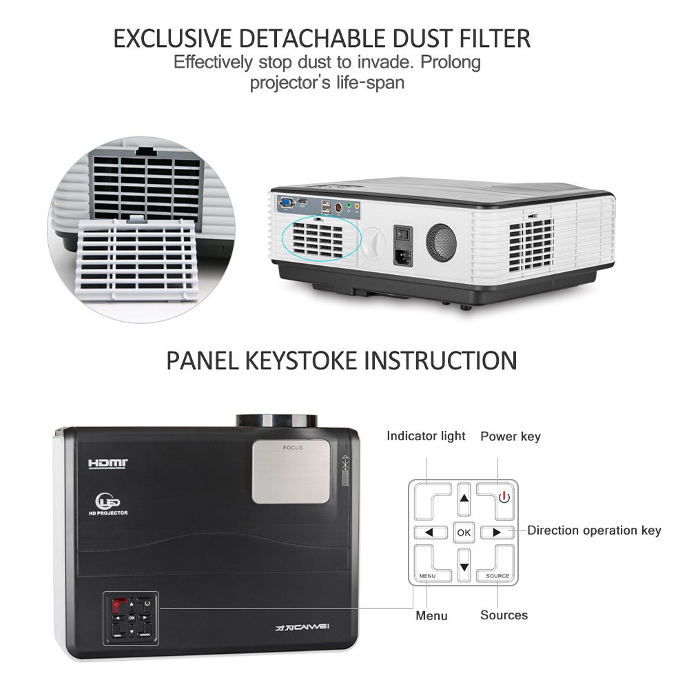 HD Movie Projector 1080p Outdoor Indoor 3500 Lumens, 200'' Video Projector Full HD 1280x800, Home Theater Projector Dual HDMI USB for Laptop iPhone Smartphone Mac Game with Speaker 50,000hrs Led Lamp by CAIWEI (Image #6)