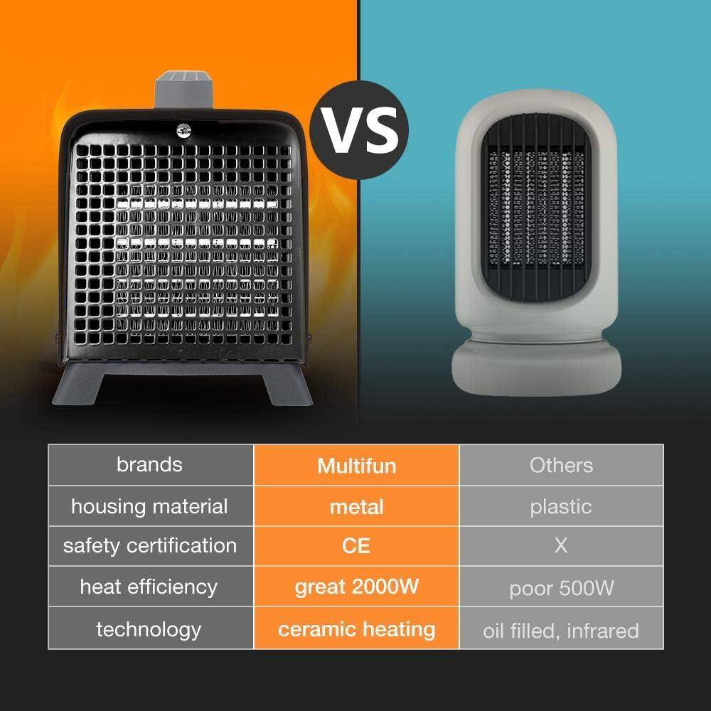 Heizl/üfter B/üro multifun keramik Heizger/ät PTC Technologie mit Einstellbare Thermostat,Elektroheizer 2 kw,Heizung mit /Überhitzungsschutz und Umkippenschutz f/ür Zuhause