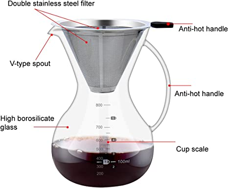Glass Carafe 28oz//800ml Pour Over Coffee Maker with Coffee Filter BPA-free Certificate Drip Coffeemakers with Coffee Dripper