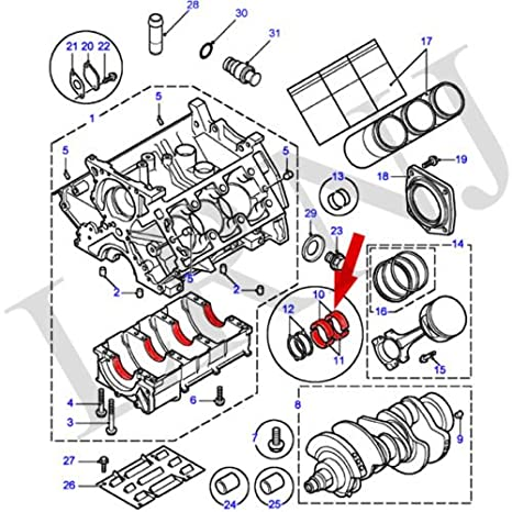 Land Rover Freelander 2004 Problems