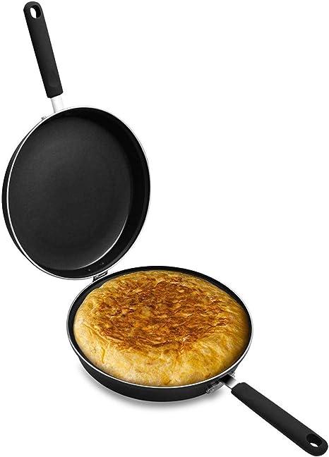 La herramienta definitiva para dar la vuelta a la tortilla