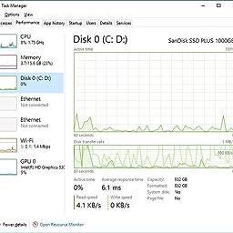 Amazon com: SanDisk SSD PLUS 240GB Internal SSD - SATA III 6