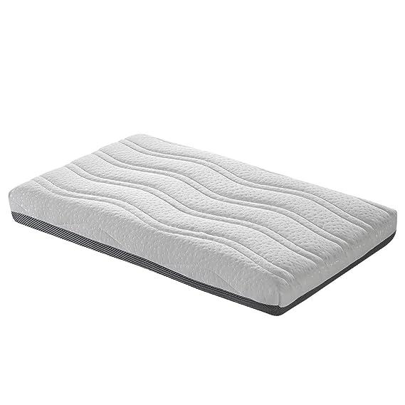 Colchon minicuna 80x50 cm Viscoelastica cara invierno/Verano 3D adaptable desenfundable Antiácaros y transpirable Fabricado en España: Amazon.es: Bebé