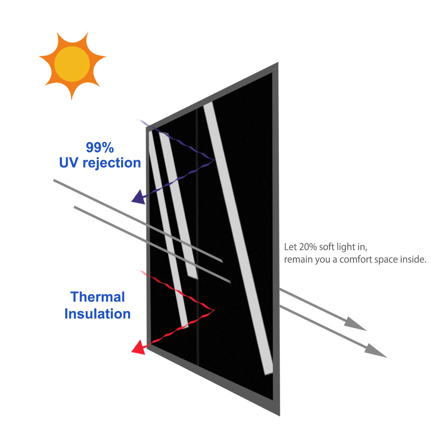 Privacy Static Cling Window Film 100/% Light Blocking Darkening Removal Decorate Heat Control Glass Tint for Home Room Office Windows(45 200cm) Uiter Blackout Window Film