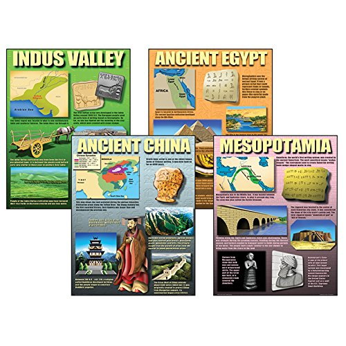 McDonald Publishing Exploring Ancient Civilizations Teaching Poster Set
