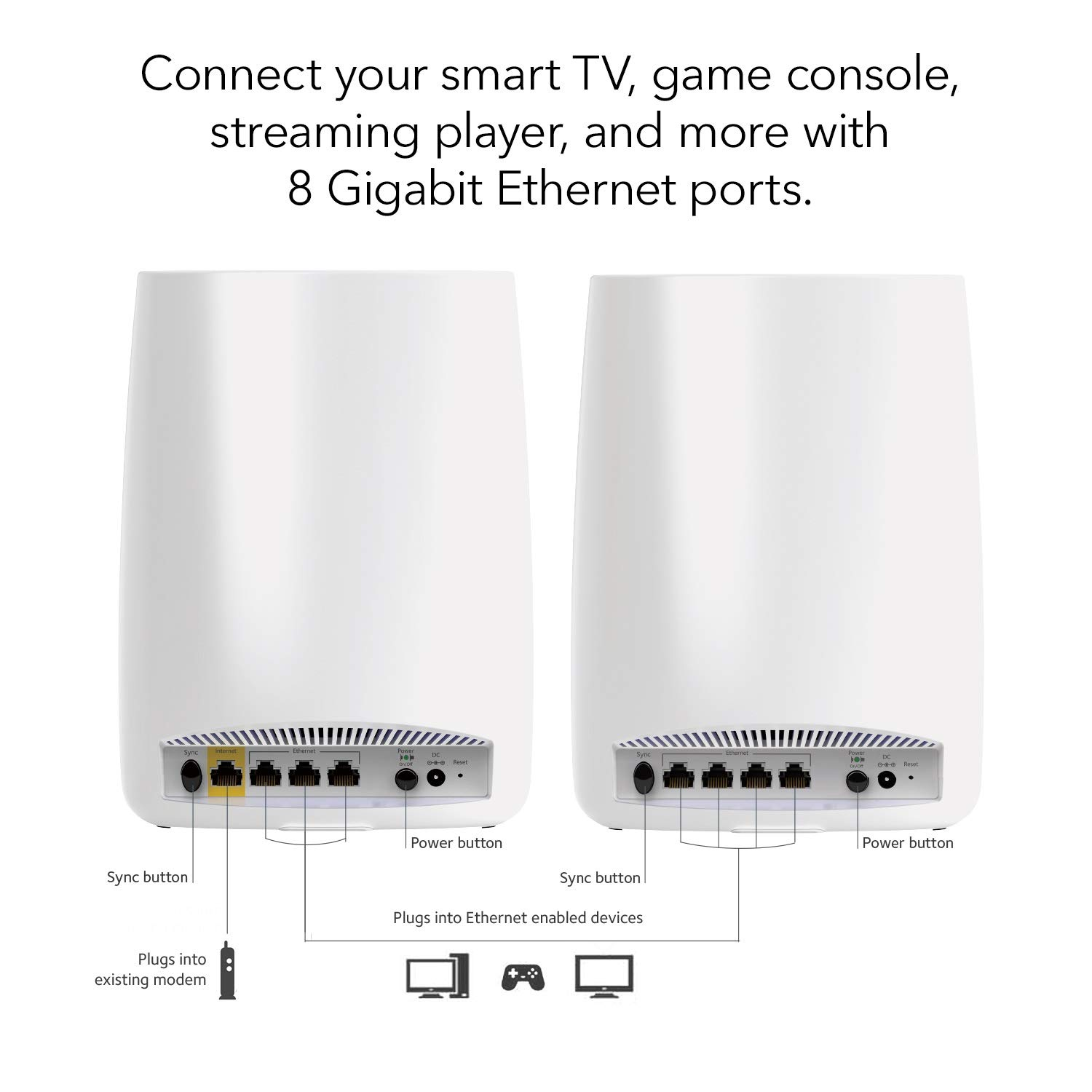 Netgear Orbi Ultra Performance Whole Home Mesh Wifi Nas Setup Wired Network Diagram System Fastest Router And Single Satellite Extender With Speeds Up To 3 Gbps Over